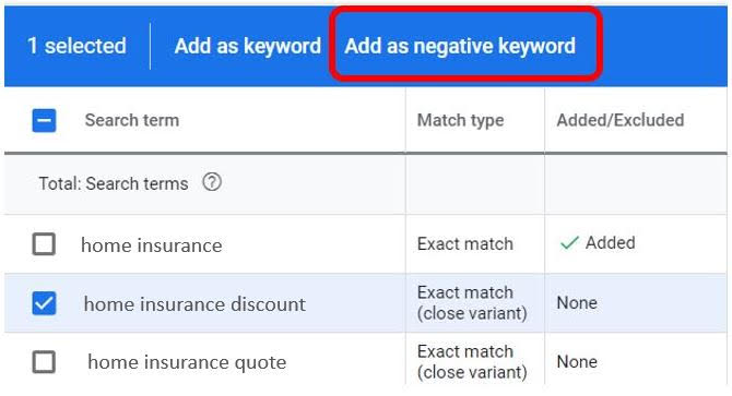 Everything_You_Need_to_Understand_the_Role_of_Keywords_in_Google_Ads_How_To_Add_Negative_Keywords-1